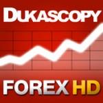 瑞士外汇交易商Dukascopy银行相关问答