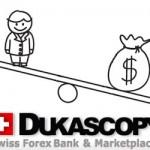 开立瑞士Dukascopy银行外汇交易账户是否需要提供地址证明?